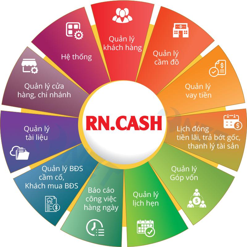 rn-cash.jpg